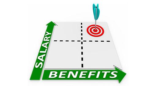 Compensation & Benefits  Compensation & ...